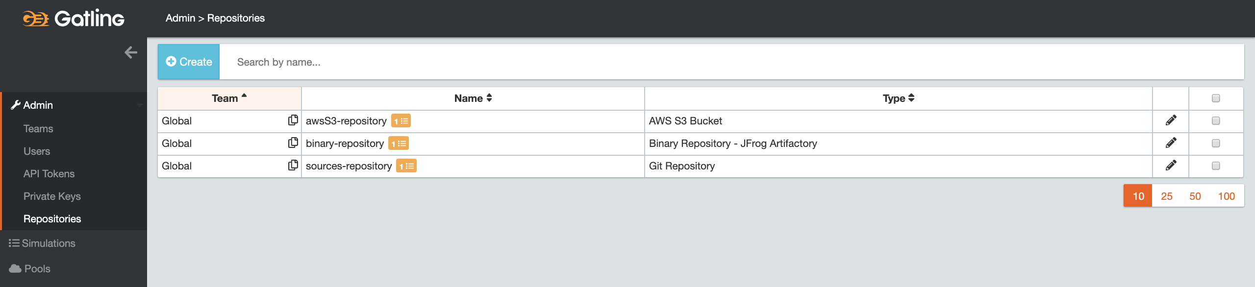 Repositories table