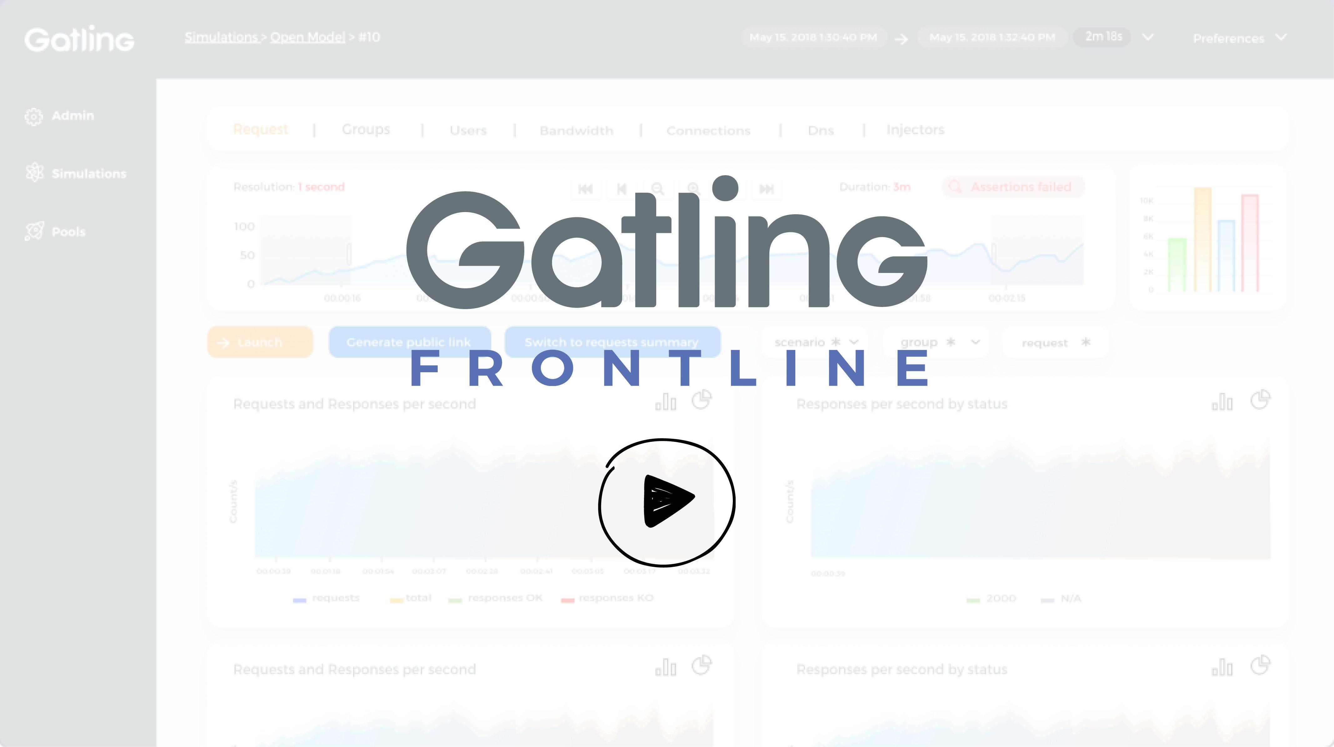 Gatling FrontLine demo